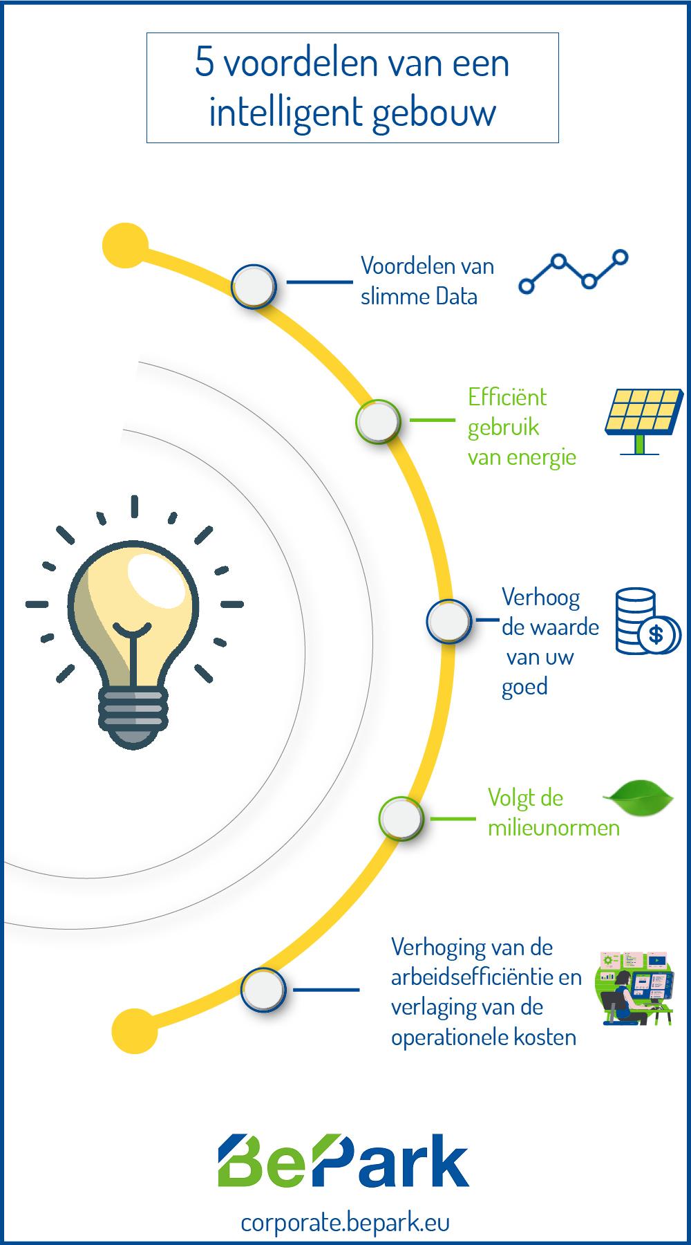 infographic_copie_nl
